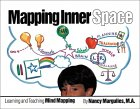 Learning and Teaching Mind Mapping